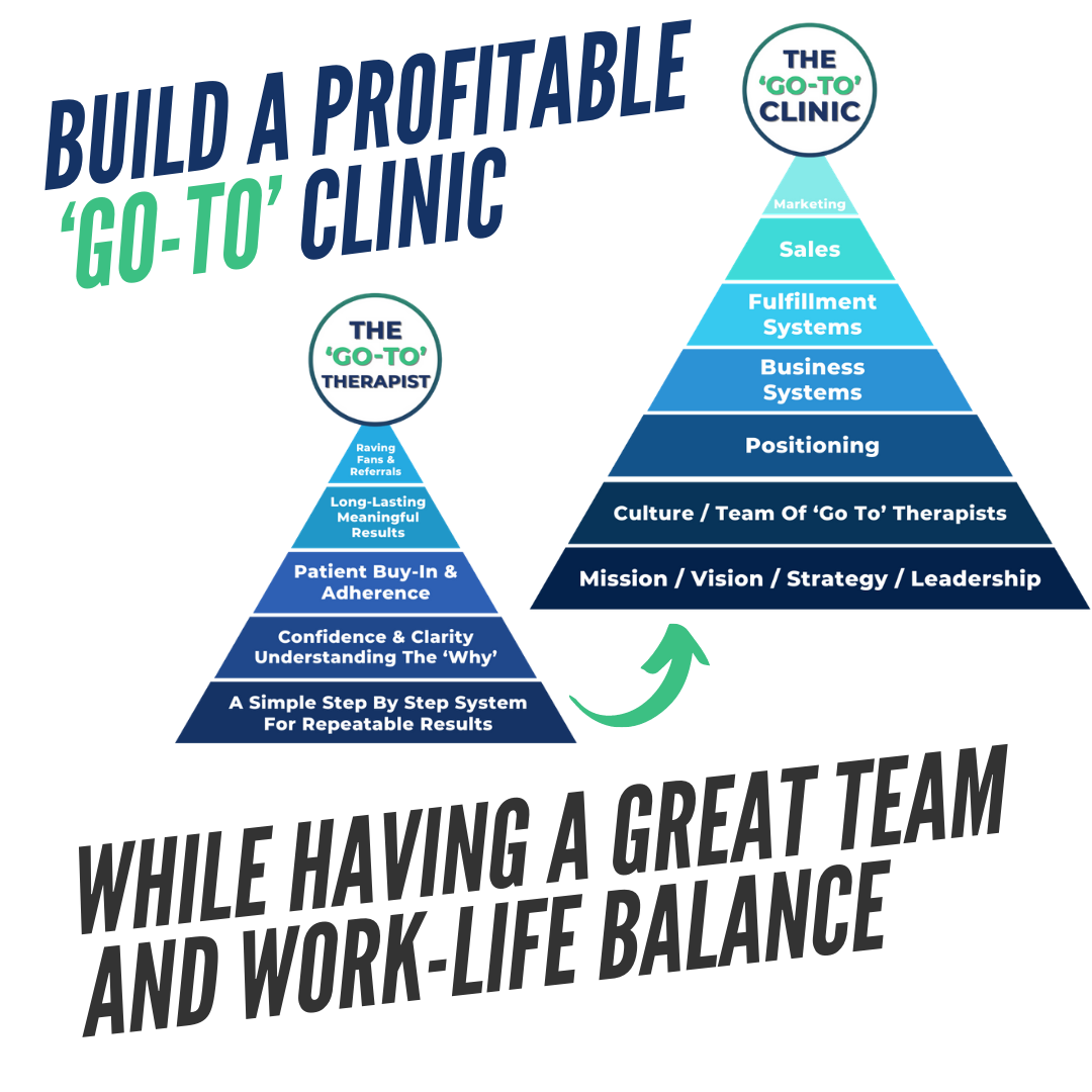 Building A Profitable Go-To Clinic