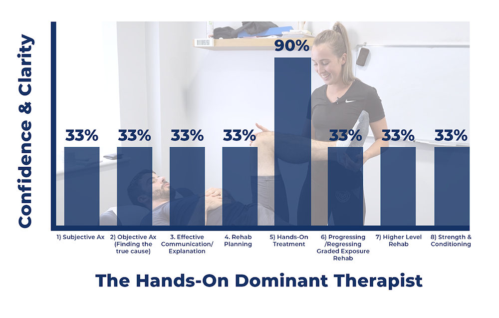 The Hands-On Dominant Therapist with BG