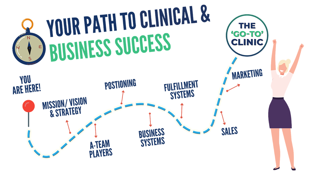 Your path to clinical & business success