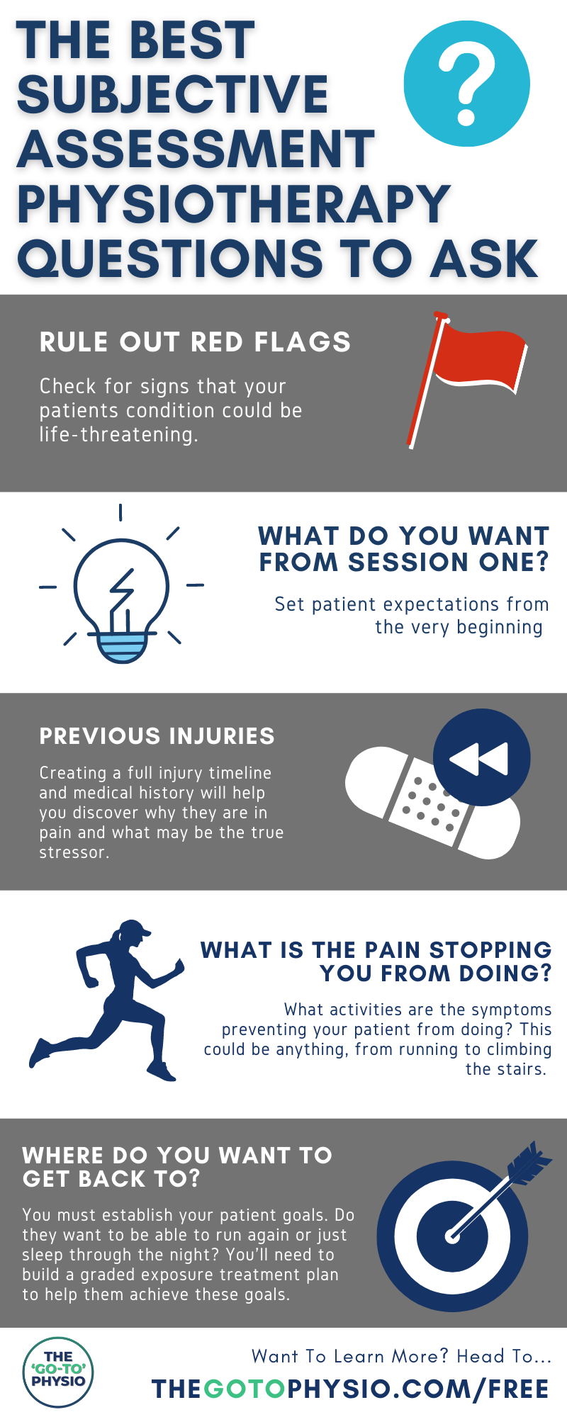 A timeline of injuries and stressors for your physiotherapy patient